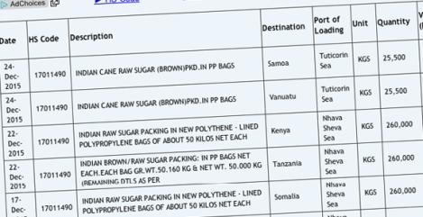 Les importations de sucre de l'Inde, décembre 2015.