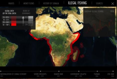 Carte de la pêche illégale sur les côtes africaines