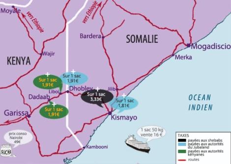 La route du sucre de Kismayo à Garissa, selon Journalist for Justice.