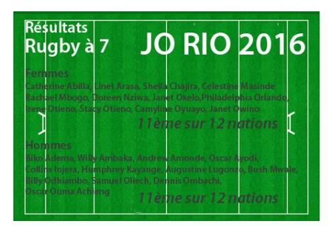 Les résultats de la première semaine des JO de Rio de Janeiro 2016